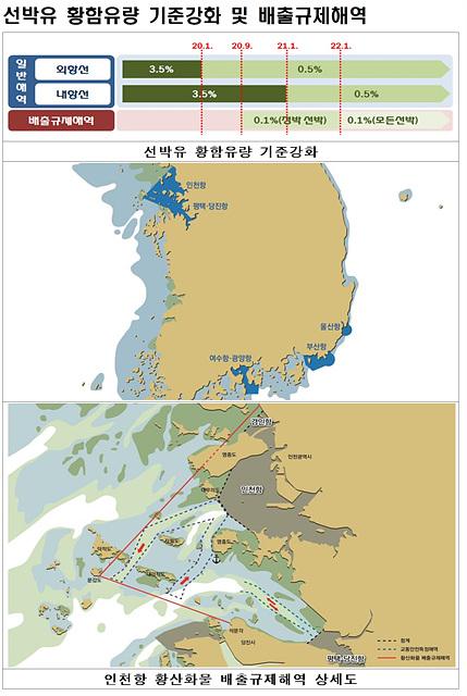 선박유 황함유량 기준강화 및 배출규제해역001.jpg